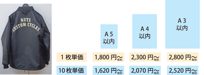 ブルゾンプリント価格